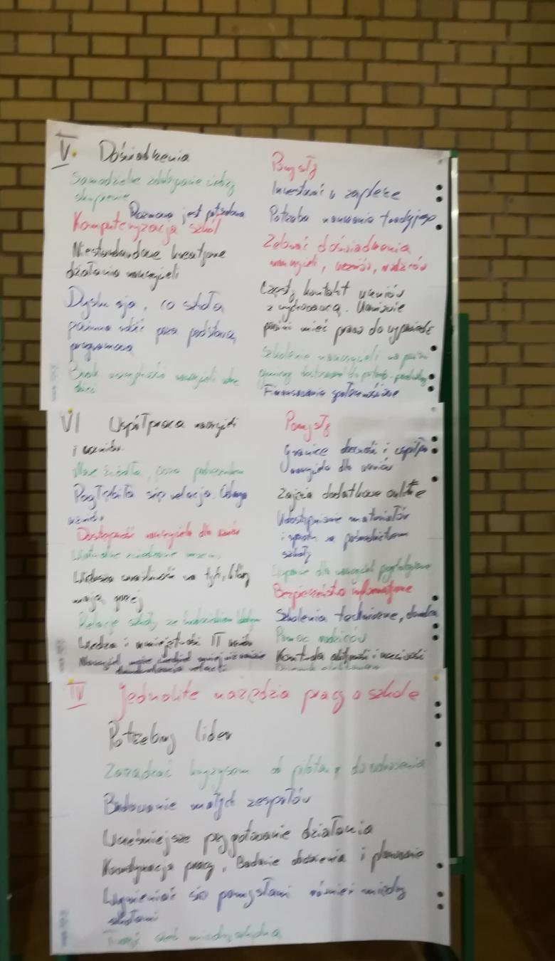 Postulaty spisane na dużej karcie papieru