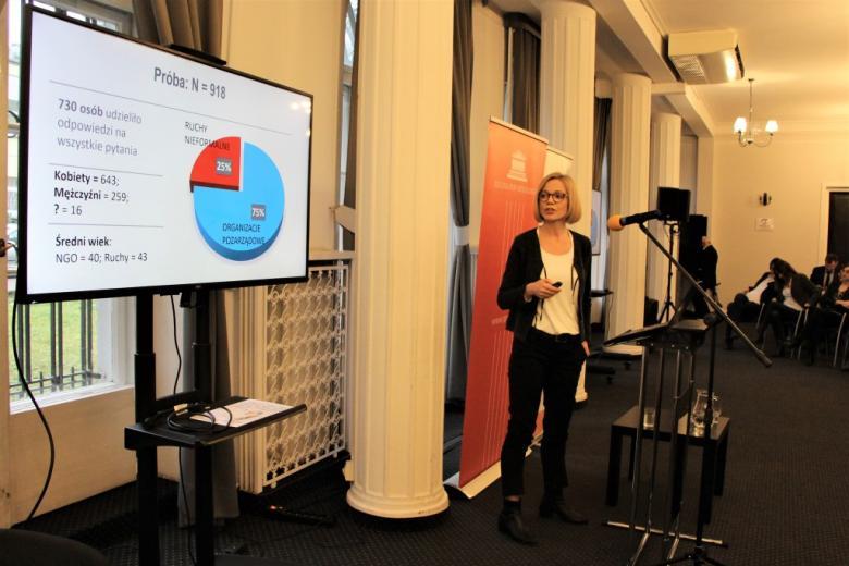 osoba przedstawia wyniki swych badan w formie prezentacji na dużym ekranie