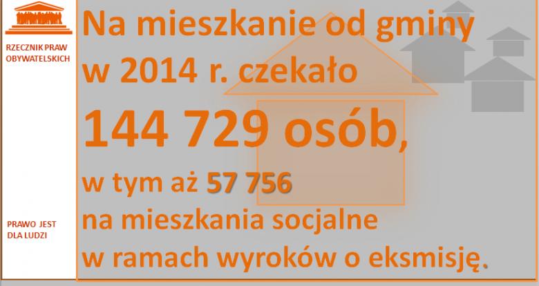 Grafika: pomarańczowy napis z liczbami na szarym tle
