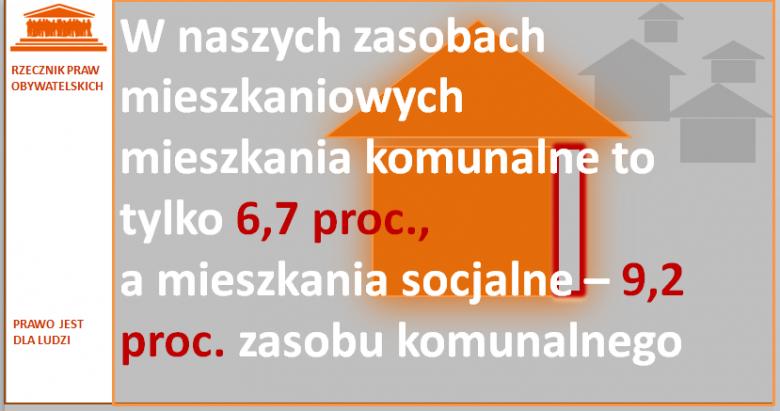Grafika: na szarym tle pomarańczowy zarys domu i biały napis