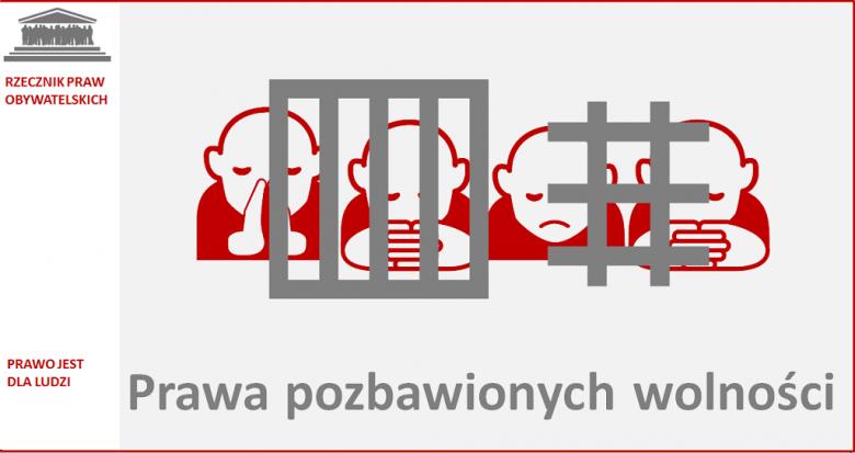 Grafika: sylwetki więźniów za kratami (od grubych i gęstych po szerokie)