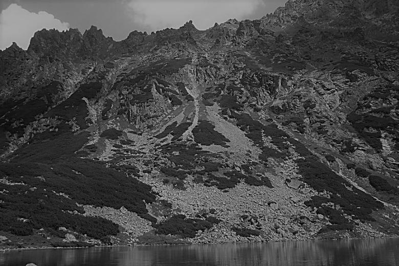 Pasmo górskie