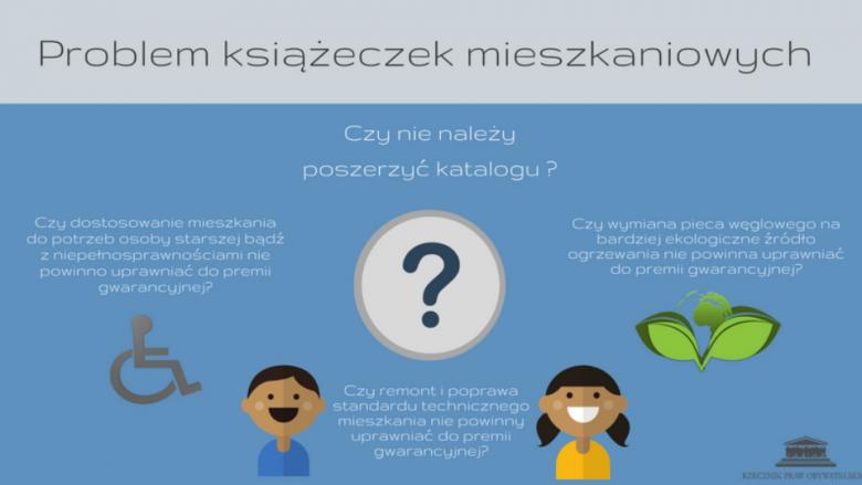 Grafika z tekstem na niebieskim tle i znakiem zapytania