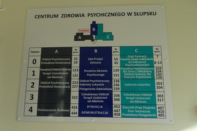 Zdjęcie: niebiesko-biała tablica informacyjna szpitala w Słupsku