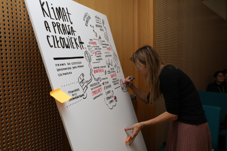 Młoda kobieta tworzy relację graficzną na żywo na białej tablicy z tytułem Klimat i prawa człowieka