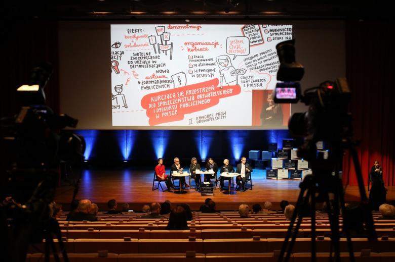 Paneliści na scenie, a nad nimi powstająca na żywo relacja graficzna z debaty