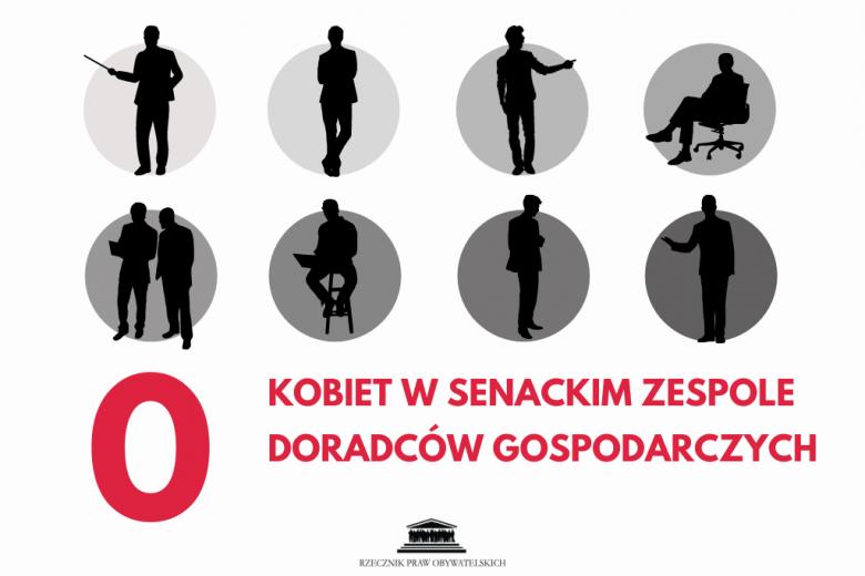 grafika z sylwetkami mężczyzn i czerwonym napisem 0 kobiet w zespole doradców gospodarczych w Senacie