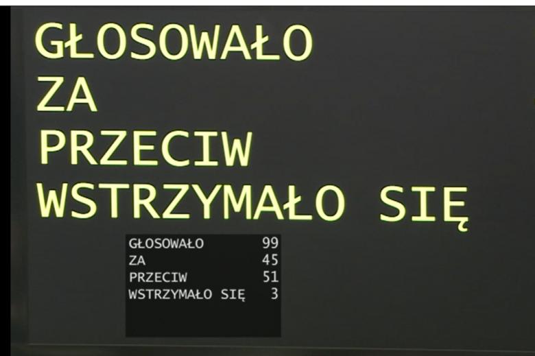 Zdjęcie tablicy z wynikiem głosowania